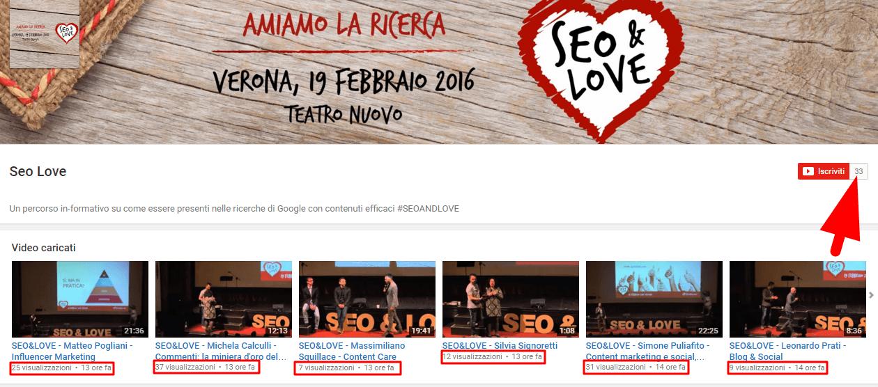 SEO & Love